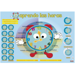 Pósters educativo las Horas